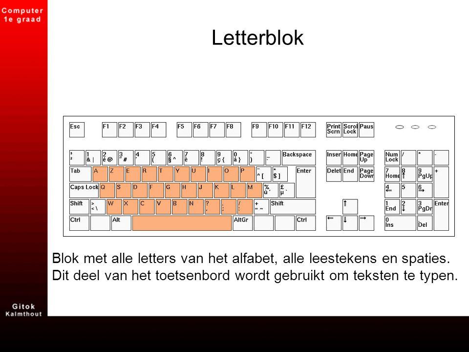 Letterblok Blok met alle letters van het alfabet, alle leestekens en spaties. Dit deel van het toetsenbord wordt gebruikt om teksten te typen.