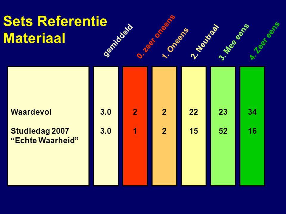 3.0 Waardevol Studiedag 2007 Echte Waarheid 2121 2222 22 15 23 52 34 16 gemiddeld 0.