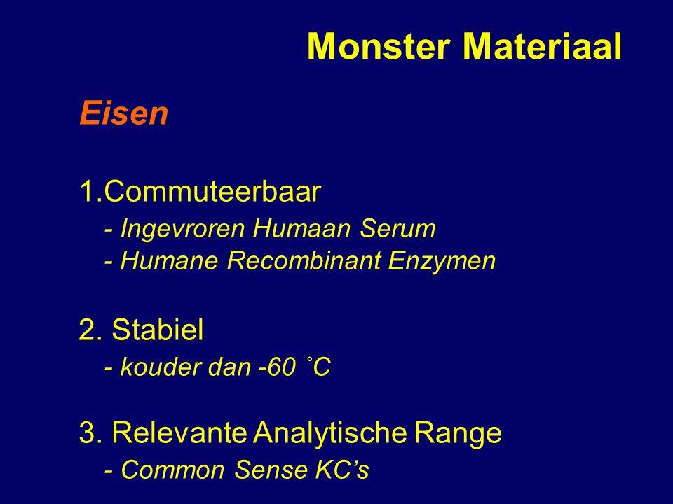 Monster Materiaal Eisen 1.Commuteerbaar - Ingevroren Humaan Serum - Humane Recombinant Enzymen 2.