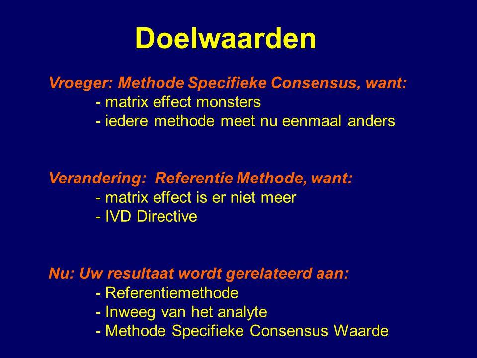 Doelwaarden Vroeger: Methode Specifieke Consensus, want: - matrix effect monsters - iedere methode meet nu eenmaal anders Verandering: Referentie Methode, want: - matrix effect is er niet meer - IVD Directive Nu: Uw resultaat wordt gerelateerd aan: - Referentiemethode - Inweeg van het analyte - Methode Specifieke Consensus Waarde