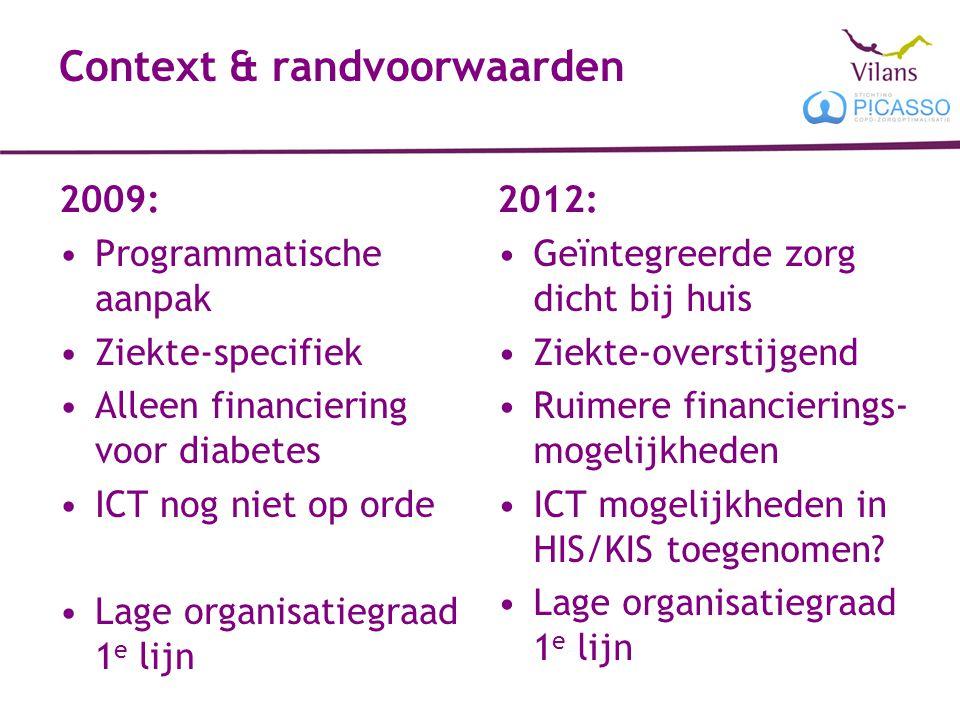 Context & randvoorwaarden 2009: Programmatische aanpak Ziekte-specifiek Alleen financiering voor diabetes ICT nog niet op orde Lage organisatiegraad 1