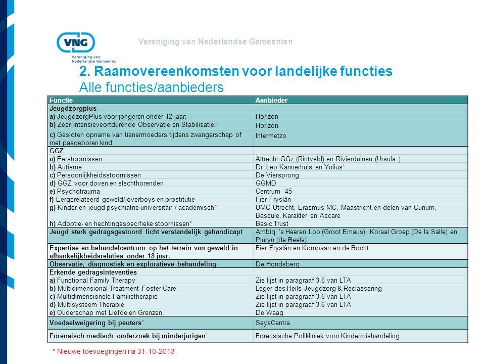 Vereniging van Nederlandse Gemeenten 2. Raamovereenkomsten voor landelijke functies Alle functies/aanbieders FunctieAanbieder Jeugdzorgplus a) Jeugdzo