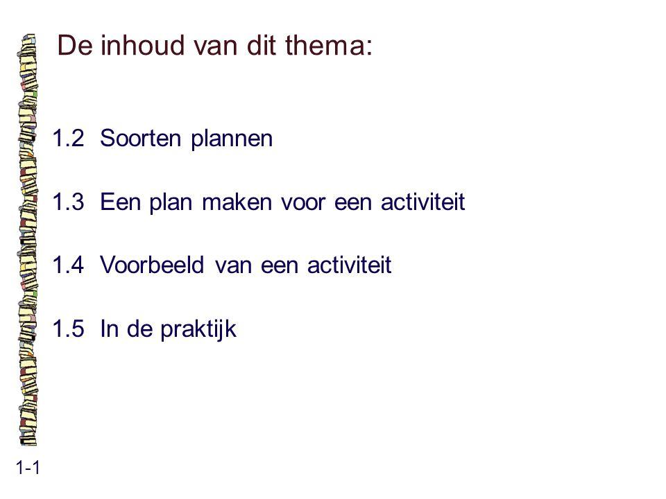 De inhoud van dit thema: 1-1 1.2Soorten plannen 1.3Een plan maken voor een activiteit 1.4Voorbeeld van een activiteit 1.5In de praktijk