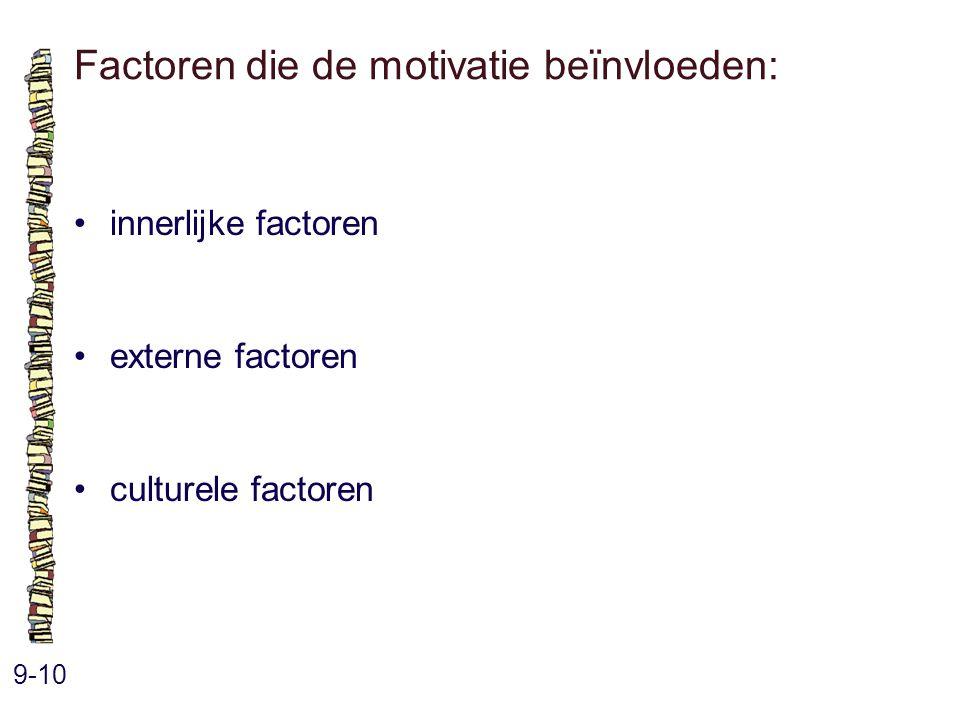 Factoren die de motivatie beïnvloeden: 9-10 innerlijke factoren externe factoren culturele factoren