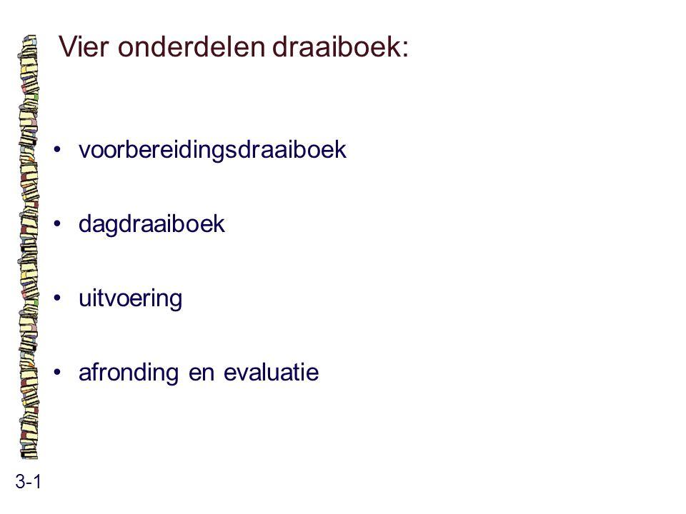 Vier onderdelen draaiboek: 3-1 voorbereidingsdraaiboek dagdraaiboek uitvoering afronding en evaluatie