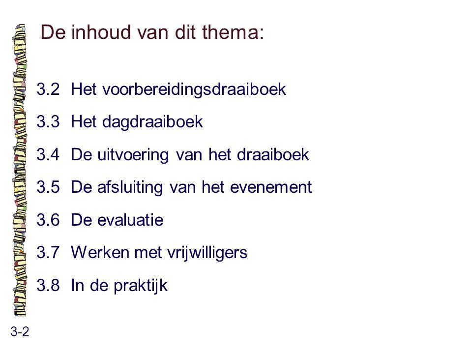 De inhoud van dit thema: 3-2 3.2Het voorbereidingsdraaiboek 3.3 Het dagdraaiboek 3.4 De uitvoering van het draaiboek 3.5 De afsluiting van het evenement 3.6 De evaluatie 3.7 Werken met vrijwilligers 3.8 In de praktijk