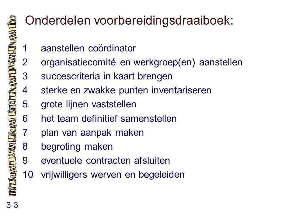 Onderdelen voorbereidingsdraaiboek: 3-3 1aanstellen coördinator 2organisatiecomité en werkgroep(en) aanstellen 3succescriteria in kaart brengen 4sterk