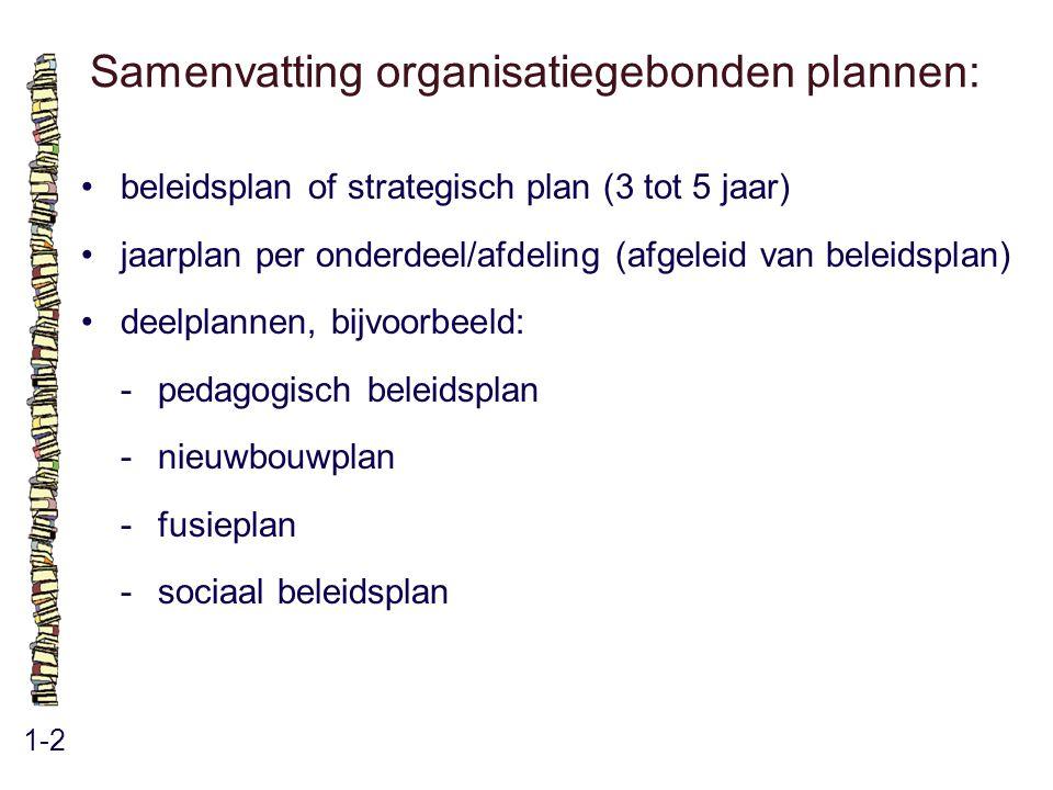 Samenvatting organisatiegebonden plannen: 1-2 beleidsplan of strategisch plan (3 tot 5 jaar) jaarplan per onderdeel/afdeling (afgeleid van beleidsplan) deelplannen, bijvoorbeeld: - pedagogisch beleidsplan - nieuwbouwplan - fusieplan - sociaal beleidsplan