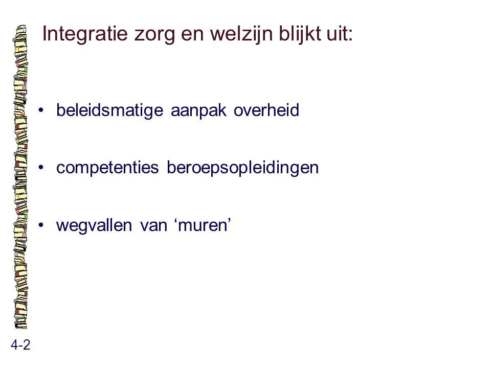 Integratie zorg en welzijn blijkt uit: 4-2 beleidsmatige aanpak overheid competenties beroepsopleidingen wegvallen van 'muren'