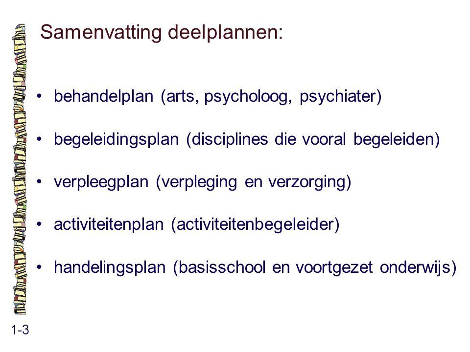 Samenvatting deelplannen: 1-3 behandelplan (arts, psycholoog, psychiater) begeleidingsplan (disciplines die vooral begeleiden) verpleegplan (verpleging en verzorging) activiteitenplan (activiteitenbegeleider) handelingsplan (basisschool en voortgezet onderwijs)