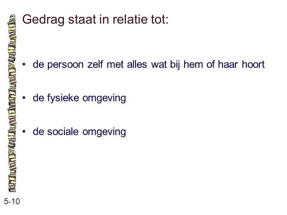 Gedrag staat in relatie tot: 5-10 de persoon zelf met alles wat bij hem of haar hoort de fysieke omgeving de sociale omgeving
