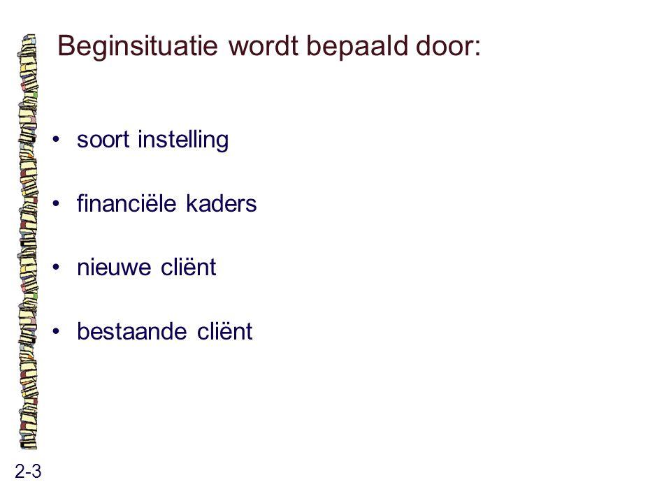 Beginsituatie wordt bepaald door: 2-3 soort instelling financiële kaders nieuwe cliënt bestaande cliënt