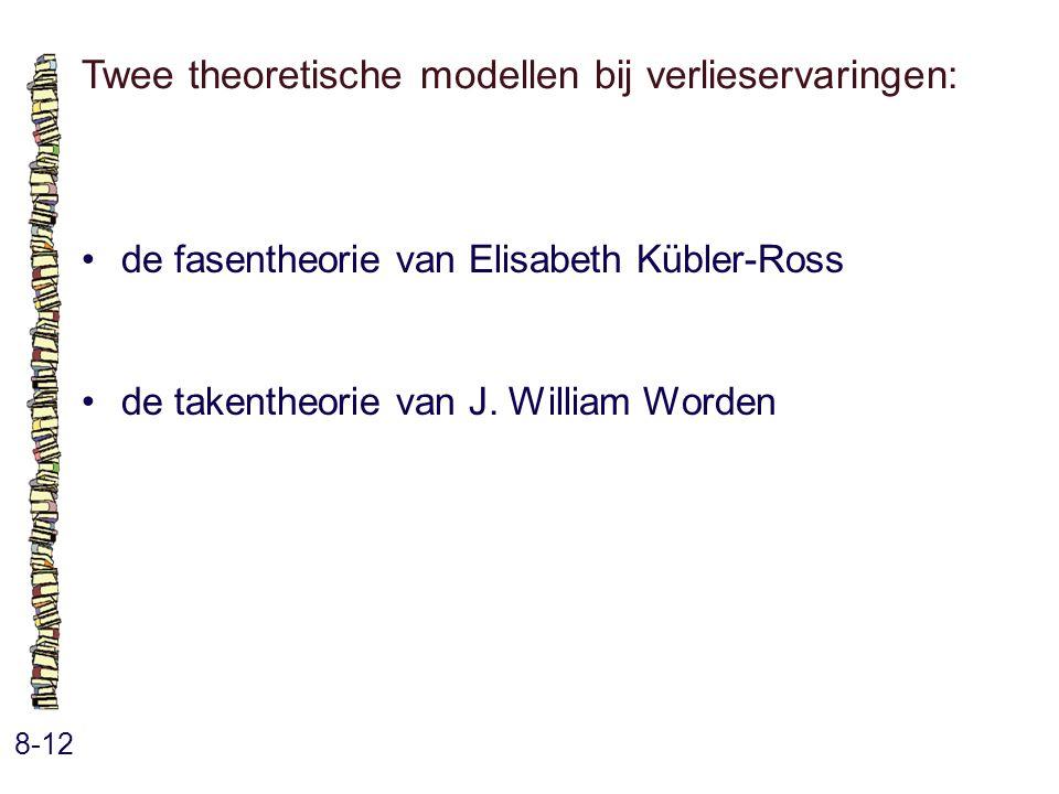Twee theoretische modellen bij verlieservaringen: 8-12 de fasentheorie van Elisabeth Kübler-Ross de takentheorie van J. William Worden