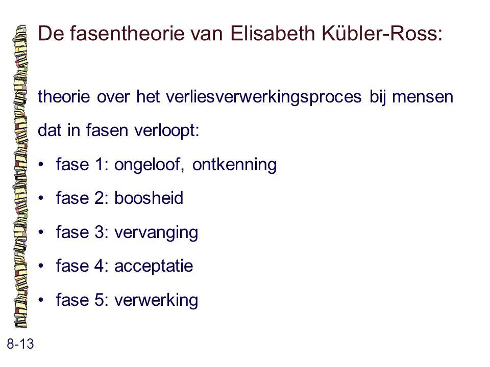 De fasentheorie van Elisabeth Kübler-Ross: 8-13 theorie over het verliesverwerkingsproces bij mensen dat in fasen verloopt: fase 1: ongeloof, ontkenning fase 2: boosheid fase 3: vervanging fase 4: acceptatie fase 5: verwerking