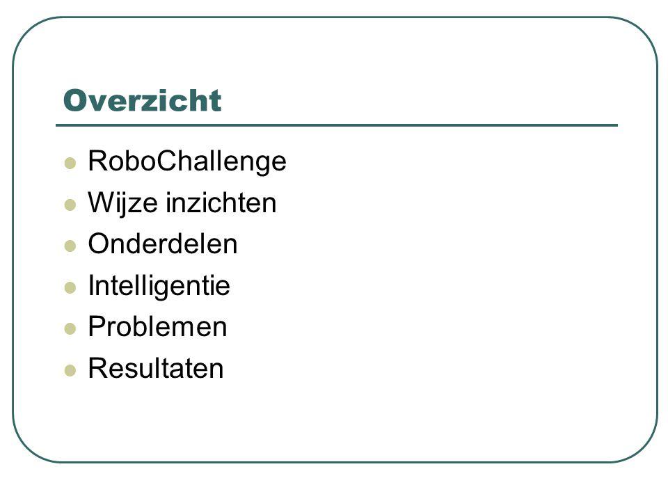 RoboChallenge Georganiseerd door Startel Tweede editie 23 inschrijvingen