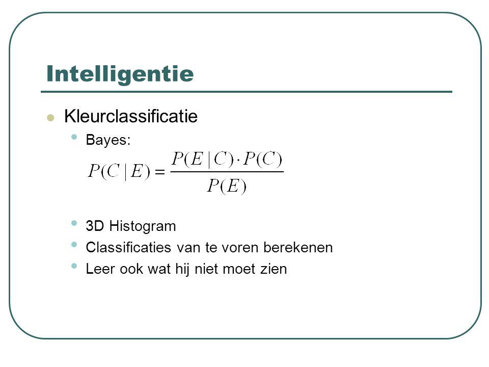 Intelligentie Kleurclassificatie Bayes: 3D Histogram Classificaties van te voren berekenen Leer ook wat hij niet moet zien