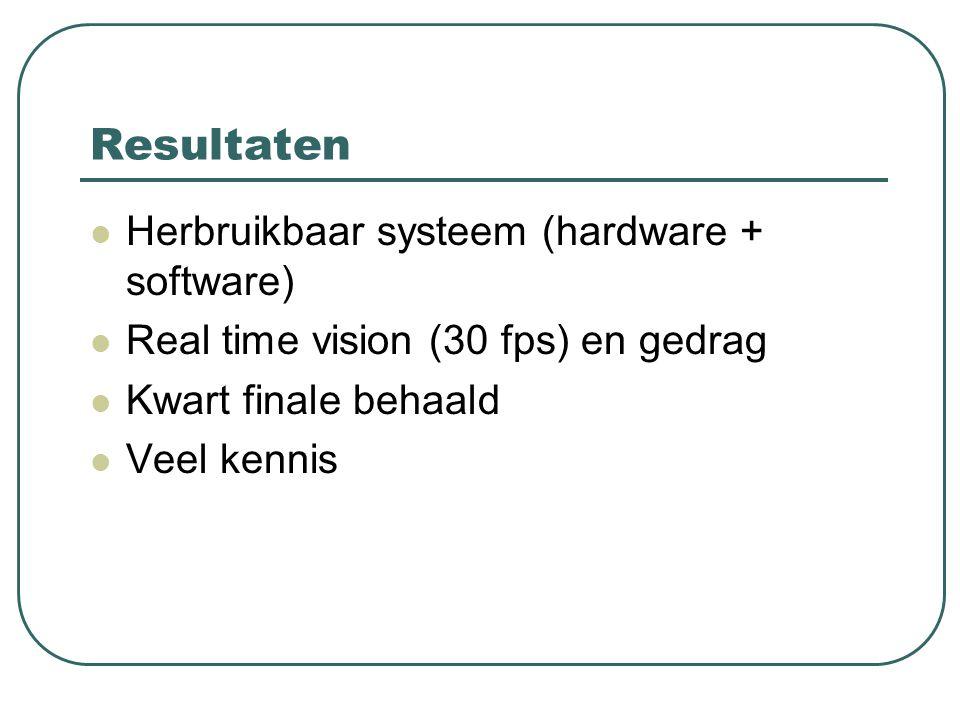 Resultaten Herbruikbaar systeem (hardware + software) Real time vision (30 fps) en gedrag Kwart finale behaald Veel kennis