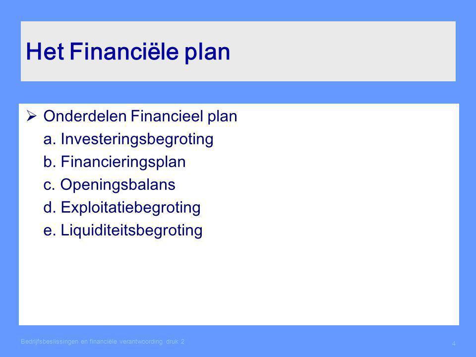 Het Financiële plan  Onderdelen Financieel plan a. Investeringsbegroting b. Financieringsplan c. Openingsbalans d. Exploitatiebegroting e. Liquiditei