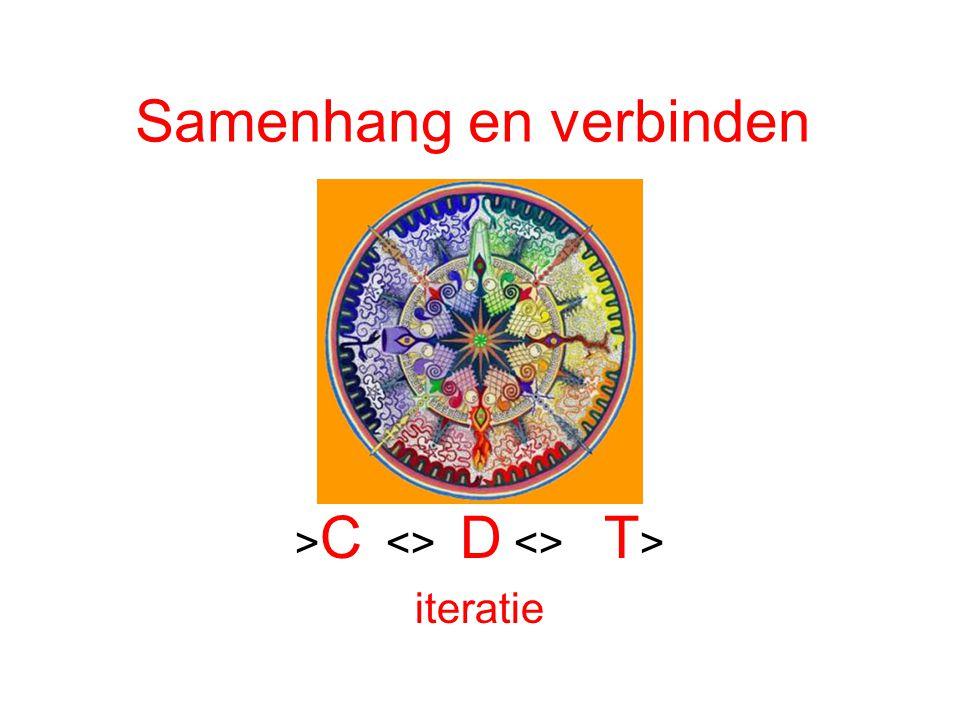 Samenhang en verbinden > C <> D <> T > iteratie