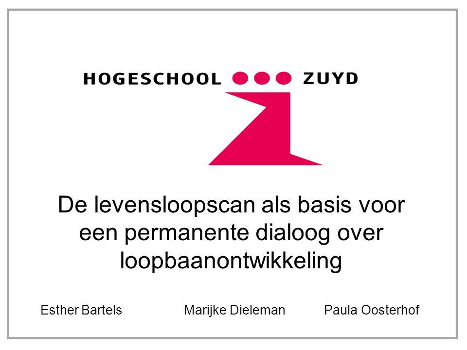 De levensloopscan als basis voor een permanente dialoog over loopbaanontwikkeling Esther Bartels Marijke Dieleman Paula Oosterhof