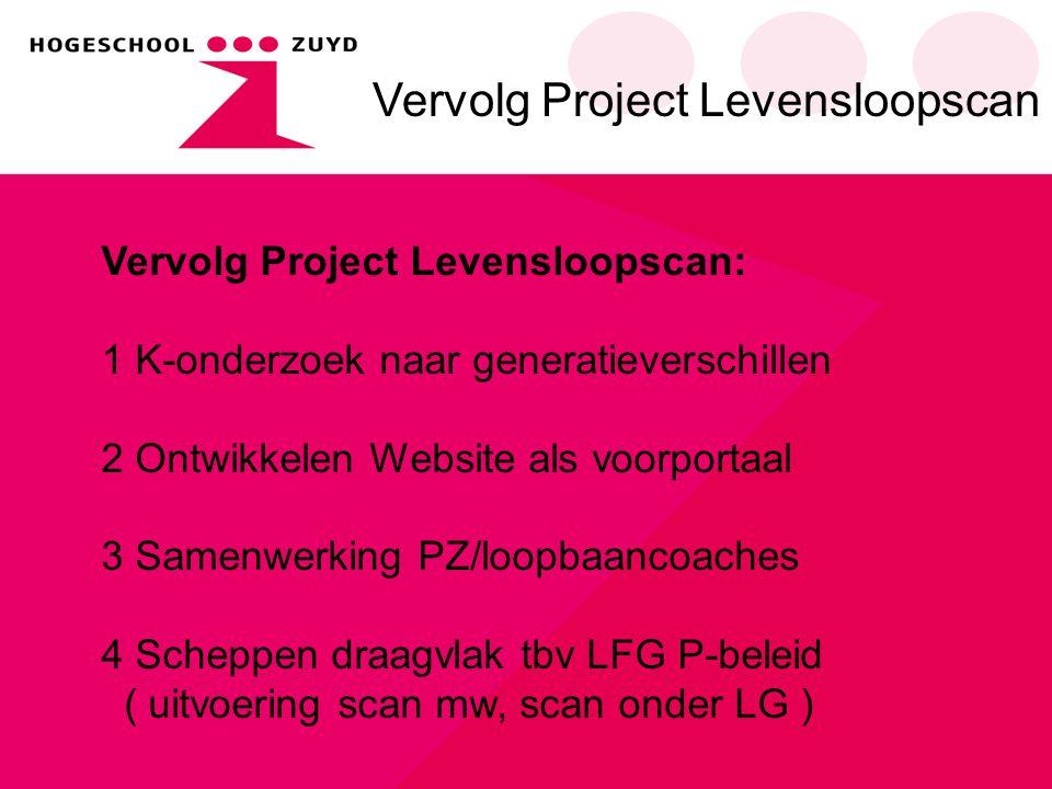 Vervolg Project Levensloopscan: 1 K-onderzoek naar generatieverschillen 2 Ontwikkelen Website als voorportaal 3 Samenwerking PZ/loopbaancoaches 4 Sche