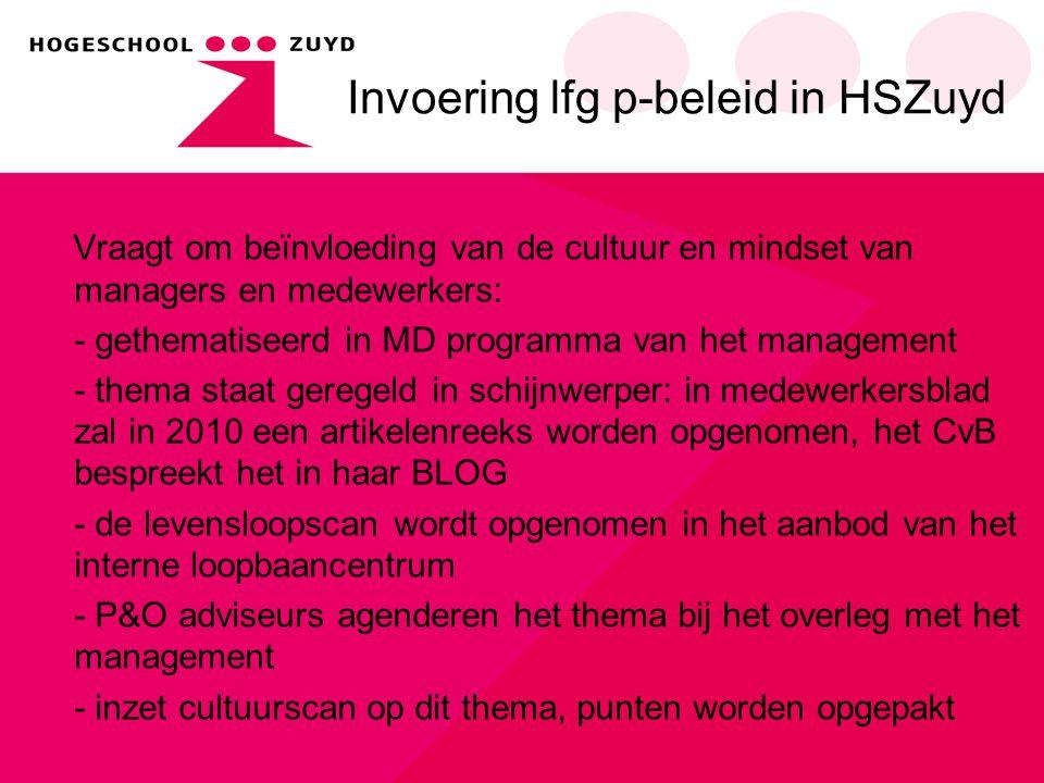 Invoering lfg p-beleid in HSZuyd Vraagt om beïnvloeding van de cultuur en mindset van managers en medewerkers: - gethematiseerd in MD programma van he