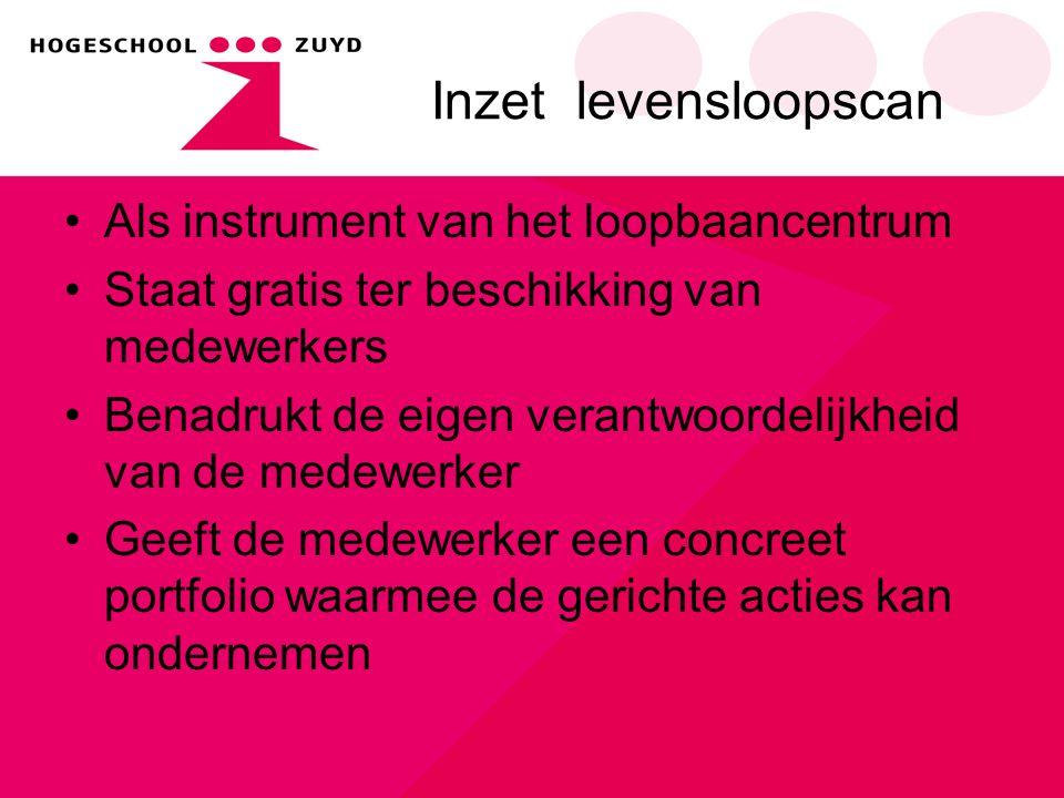 Inzet levensloopscan Als instrument van het loopbaancentrum Staat gratis ter beschikking van medewerkers Benadrukt de eigen verantwoordelijkheid van d