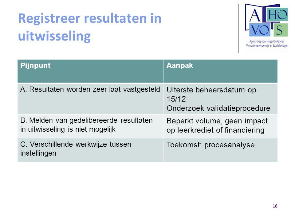 18 Registreer resultaten in uitwisseling => => 18 PijnpuntAanpak A. Resultaten worden zeer laat vastgesteld Uiterste beheersdatum op 15/12 Onderzoek v