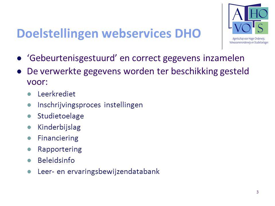 3 Doelstellingen webservices DHO 'Gebeurtenisgestuurd' en correct gegevens inzamelen De verwerkte gegevens worden ter beschikking gesteld voor: Leerkr