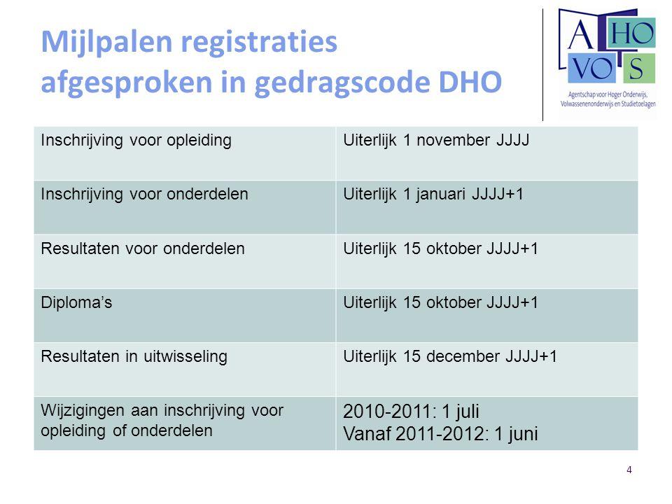 4 Mijlpalen registraties afgesproken in gedragscode DHO Inschrijving voor opleidingUiterlijk 1 november JJJJ Inschrijving voor onderdelenUiterlijk 1 j