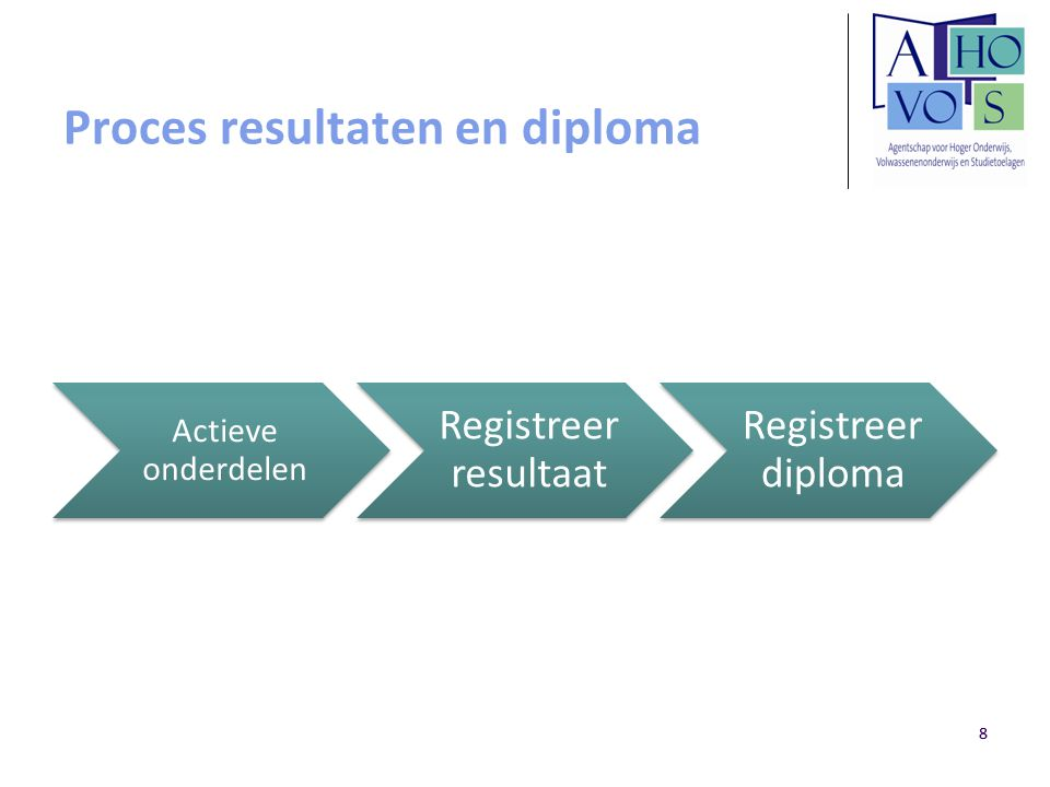 8 Proces resultaten en diploma 8