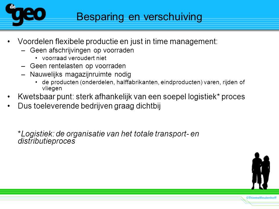 Besparing en verschuiving Voordelen flexibele productie en just in time management: –Geen afschrijvingen op voorraden voorraad veroudert niet –Geen re
