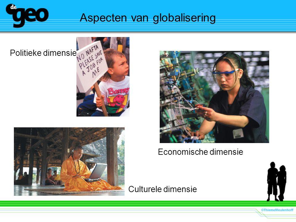 Aspecten van globalisering Politieke dimensie Economische dimensie Culturele dimensie