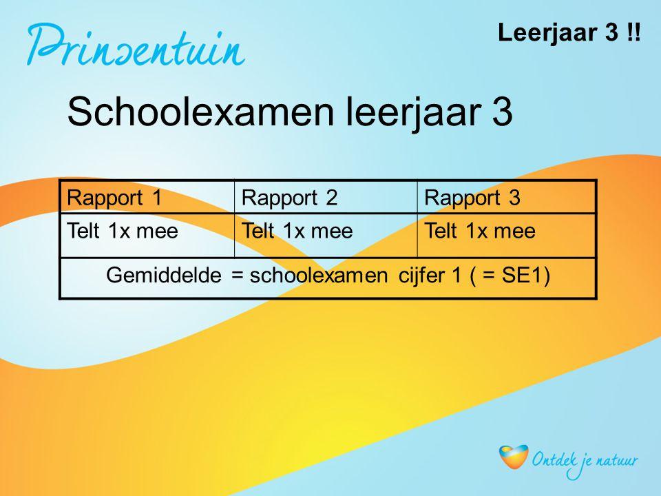Schoolexamen leerjaar 3 Rapport 1Rapport 2Rapport 3 Telt 1x mee Gemiddelde = schoolexamen cijfer 1 ( = SE1) Leerjaar 3 !!