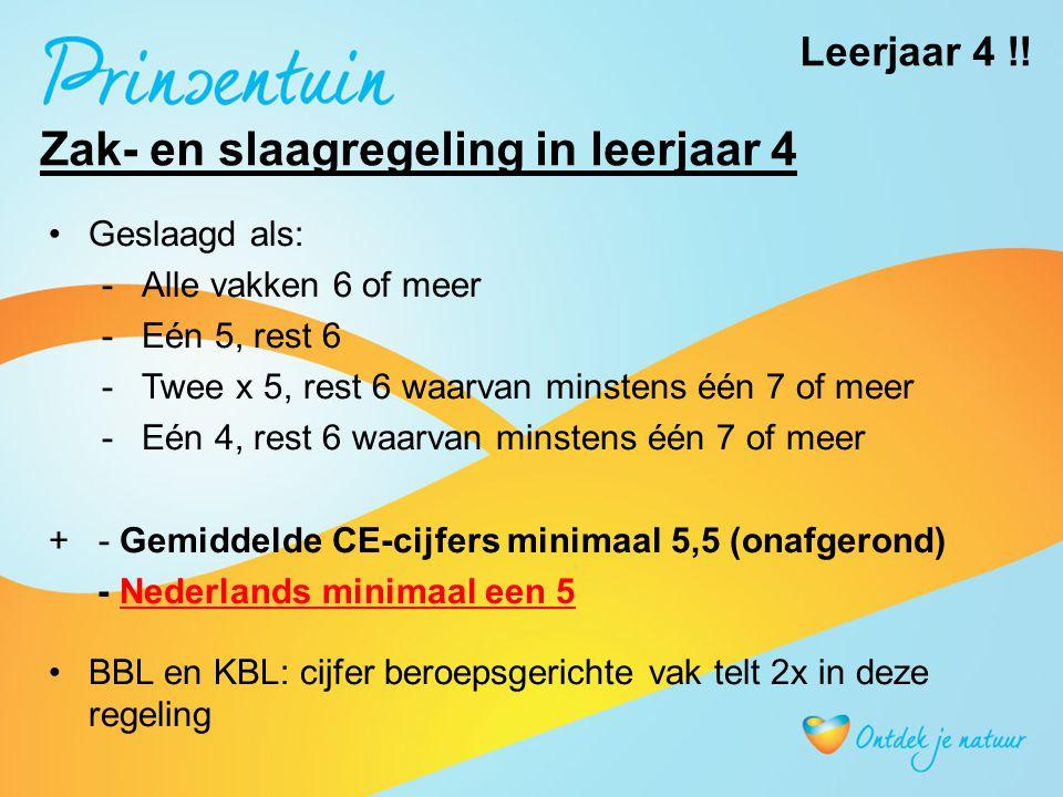 Zak- en slaagregeling in leerjaar 4 Geslaagd als: -Alle vakken 6 of meer -Eén 5, rest 6 -Twee x 5, rest 6 waarvan minstens één 7 of meer -Eén 4, rest 6 waarvan minstens één 7 of meer + - Gemiddelde CE-cijfers minimaal 5,5 (onafgerond) - Nederlands minimaal een 5 BBL en KBL: cijfer beroepsgerichte vak telt 2x in deze regeling Leerjaar 4 !!