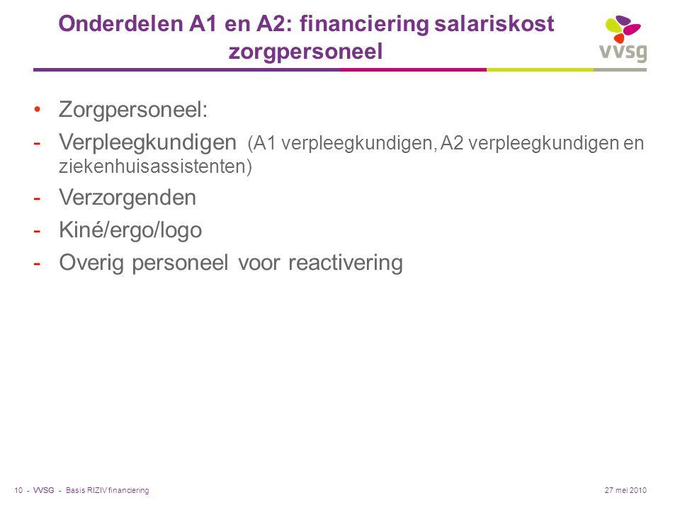 VVSG - Onderdelen A1 en A2: financiering salariskost zorgpersoneel Zorgpersoneel: -Verpleegkundigen (A1 verpleegkundigen, A2 verpleegkundigen en zieke