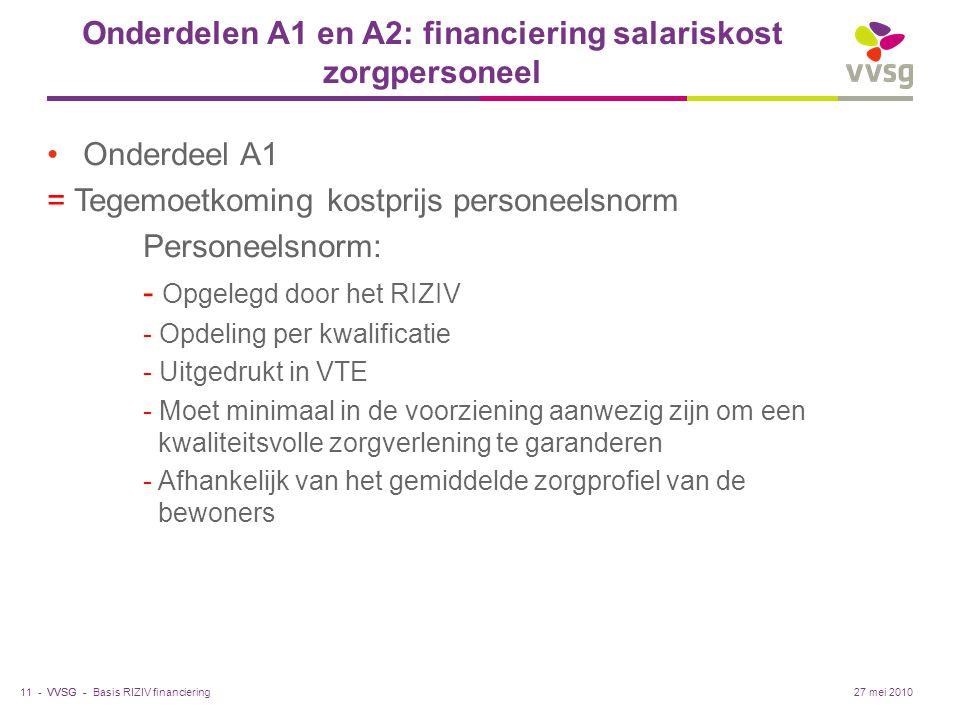 VVSG - Onderdelen A1 en A2: financiering salariskost zorgpersoneel Onderdeel A1 = Tegemoetkoming kostprijs personeelsnorm Personeelsnorm: - Opgelegd door het RIZIV - Opdeling per kwalificatie - Uitgedrukt in VTE - Moet minimaal in de voorziening aanwezig zijn om een kwaliteitsvolle zorgverlening te garanderen - Afhankelijk van het gemiddelde zorgprofiel van de bewoners Basis RIZIV financiering11 -27 mei 2010