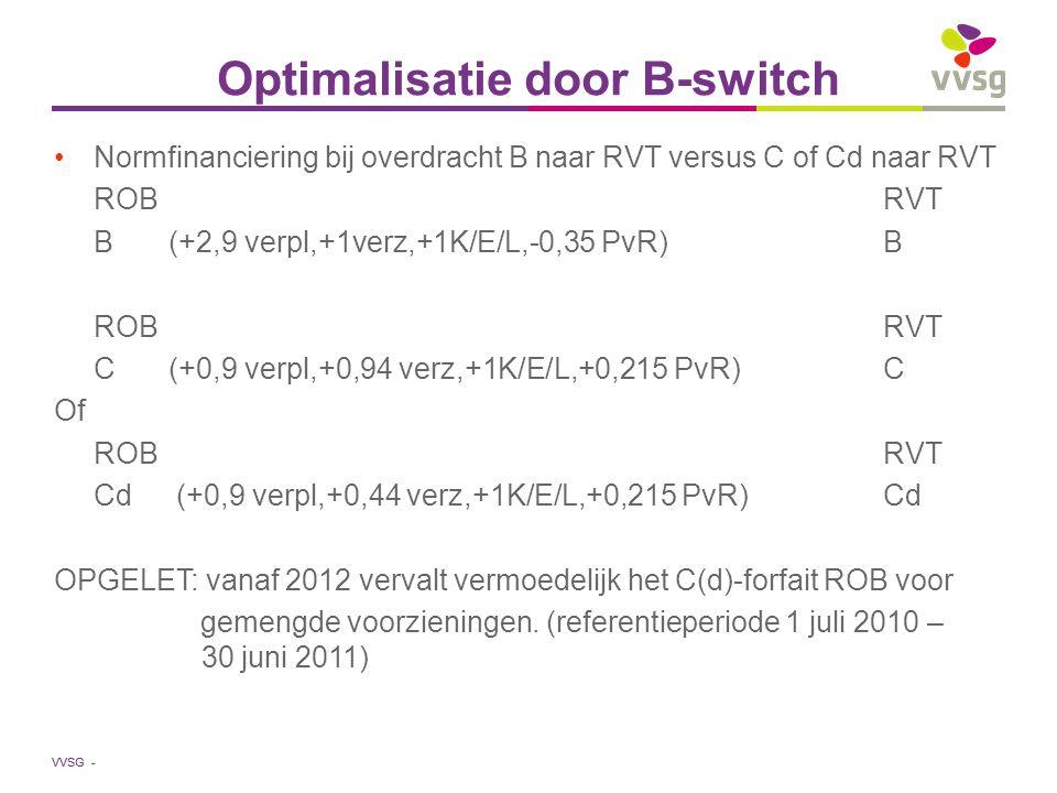 VVSG - Optimalisatie door B-switch Normfinanciering bij overdracht B naar RVT versus C of Cd naar RVT ROB RVT B(+2,9 verpl,+1verz,+1K/E/L,-0,35 PvR)B ROBRVT C (+0,9 verpl,+0,94 verz,+1K/E/L,+0,215 PvR)C Of ROBRVT Cd (+0,9 verpl,+0,44 verz,+1K/E/L,+0,215 PvR)Cd OPGELET: vanaf 2012 vervalt vermoedelijk het C(d)-forfait ROB voor gemengde voorzieningen.