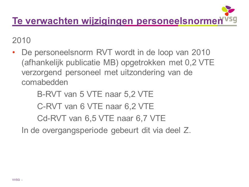 VVSG - Te verwachten wijzigingen personeelsnormen 2010 De personeelsnorm RVT wordt in de loop van 2010 (afhankelijk publicatie MB) opgetrokken met 0,2 VTE verzorgend personeel met uitzondering van de comabedden B-RVT van 5 VTE naar 5,2 VTE C-RVT van 6 VTE naar 6,2 VTE Cd-RVT van 6,5 VTE naar 6,7 VTE In de overgangsperiode gebeurt dit via deel Z.