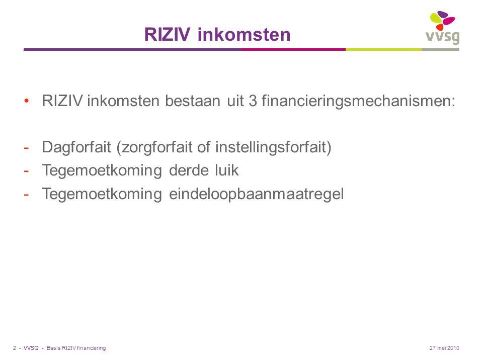 VVSG - RIZIV inkomsten RIZIV inkomsten bestaan uit 3 financieringsmechanismen: -Dagforfait (zorgforfait of instellingsforfait) -Tegemoetkoming derde luik -Tegemoetkoming eindeloopbaanmaatregel Basis RIZIV financiering2 -27 mei 2010