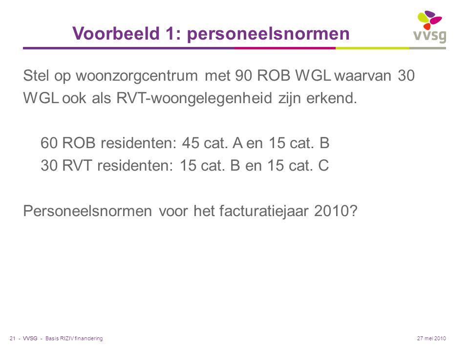 VVSG - Voorbeeld 1: personeelsnormen Stel op woonzorgcentrum met 90 ROB WGL waarvan 30 WGL ook als RVT-woongelegenheid zijn erkend. 60 ROB residenten: