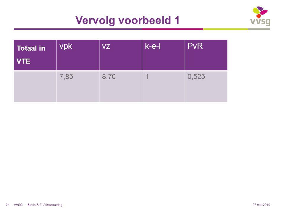 VVSG - Vervolg voorbeeld 1 Totaal in VTE vpkvzk-e-lPvR 7,858,7010,525 Basis RIZIV financiering24 -27 mei 2010