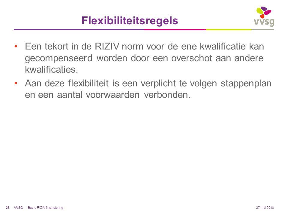 VVSG - Flexibiliteitsregels Een tekort in de RIZIV norm voor de ene kwalificatie kan gecompenseerd worden door een overschot aan andere kwalificaties.