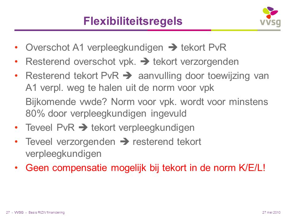 VVSG - Flexibiliteitsregels Overschot A1 verpleegkundigen  tekort PvR Resterend overschot vpk.  tekort verzorgenden Resterend tekort PvR  aanvullin