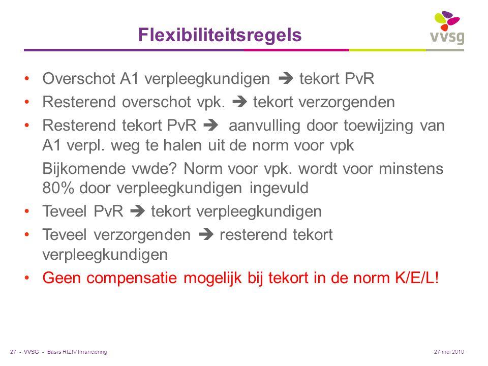 VVSG - Flexibiliteitsregels Overschot A1 verpleegkundigen  tekort PvR Resterend overschot vpk.