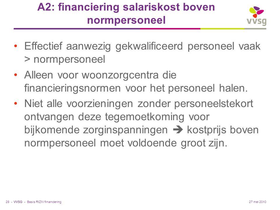 VVSG - A2: financiering salariskost boven normpersoneel Effectief aanwezig gekwalificeerd personeel vaak > normpersoneel Alleen voor woonzorgcentra die financieringsnormen voor het personeel halen.