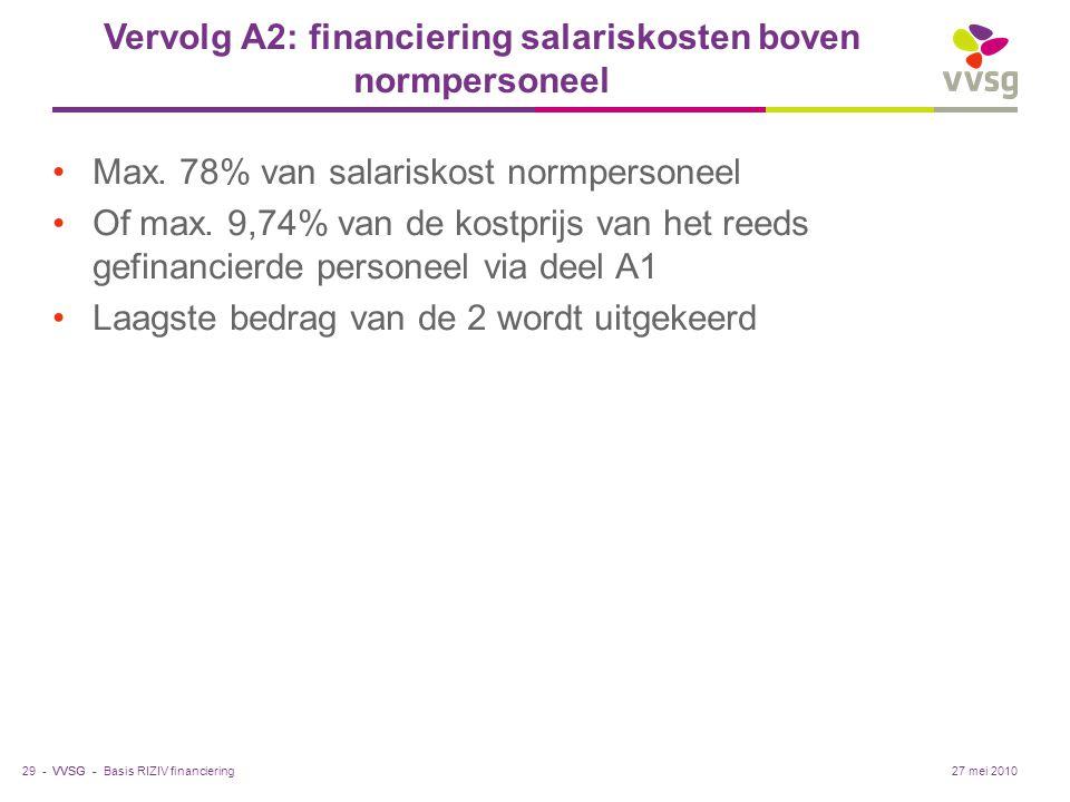 VVSG - Vervolg A2: financiering salariskosten boven normpersoneel Max. 78% van salariskost normpersoneel Of max. 9,74% van de kostprijs van het reeds
