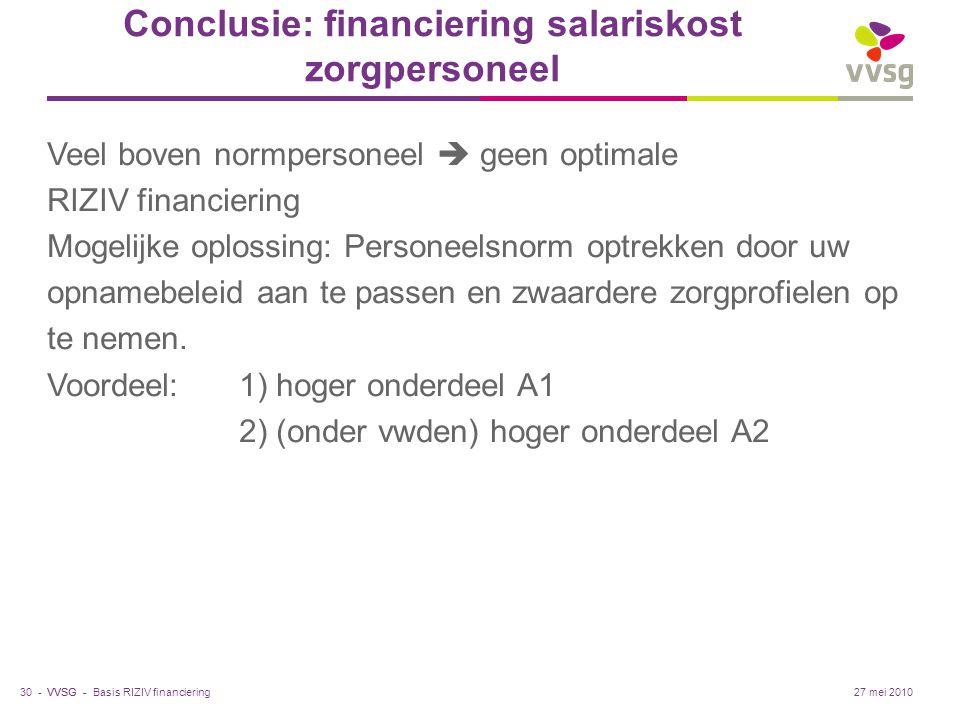 VVSG - Conclusie: financiering salariskost zorgpersoneel Veel boven normpersoneel  geen optimale RIZIV financiering Mogelijke oplossing: Personeelsno