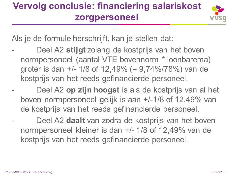 VVSG - Vervolg conclusie: financiering salariskost zorgpersoneel Als je de formule herschrijft, kan je stellen dat: - Deel A2 stijgt zolang de kostpri