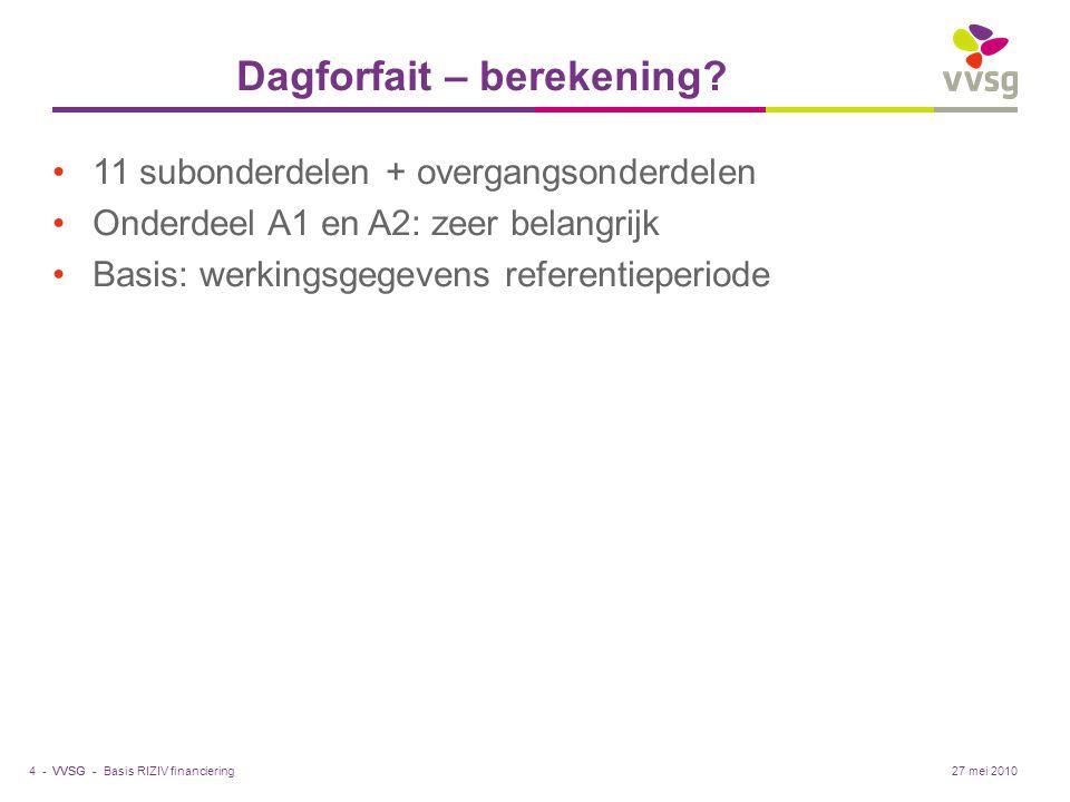 VVSG - Dagforfait – berekening? 11 subonderdelen + overgangsonderdelen Onderdeel A1 en A2: zeer belangrijk Basis: werkingsgegevens referentieperiode B